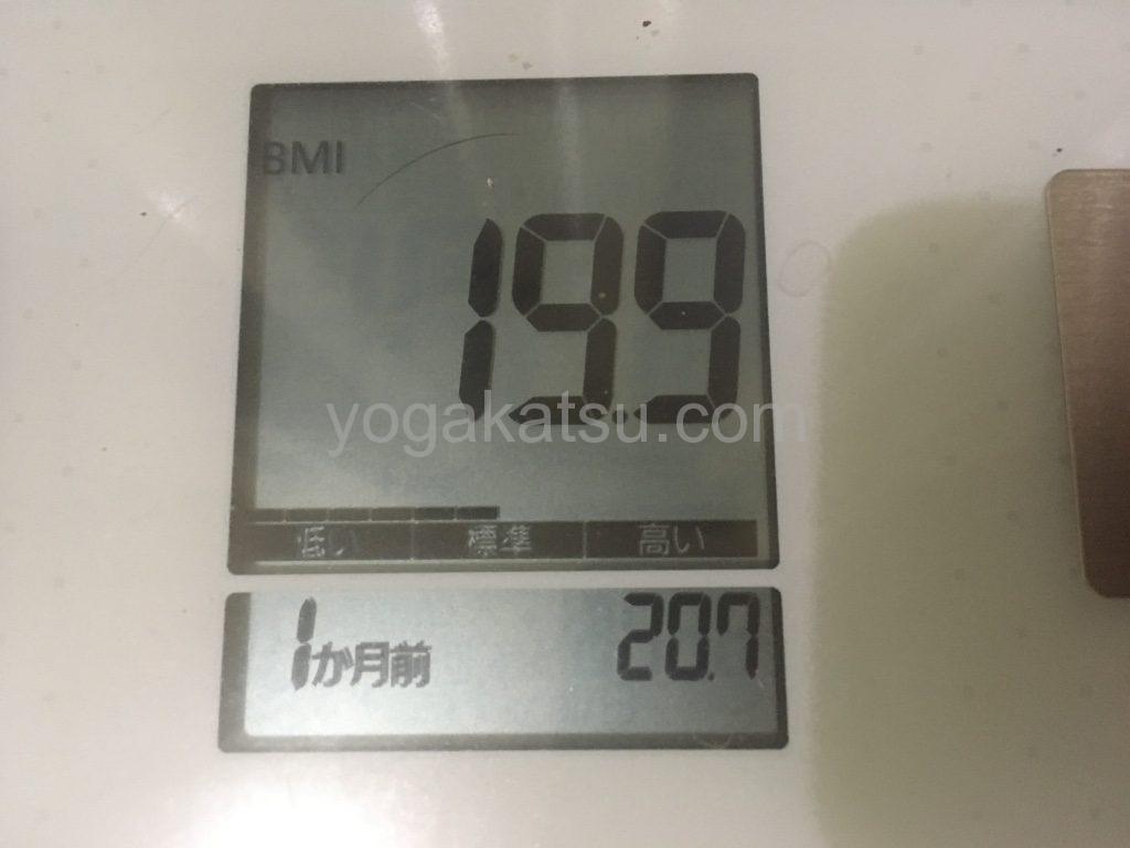 ホットヨガLAVAに通い始めて1ヶ月後のダイエット効果(BMI)