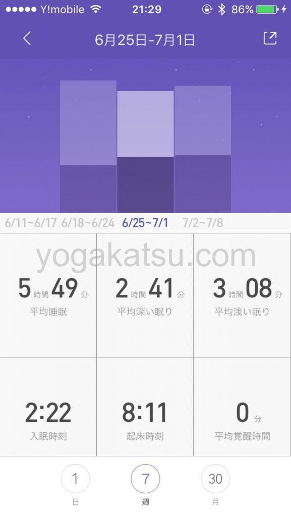 ホットヨガLAVAに通い始めて1ヶ月後の睡眠効果3