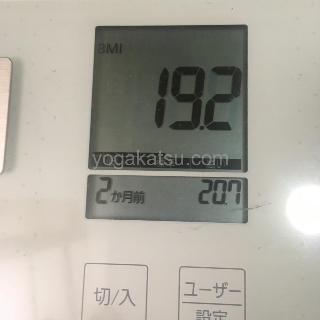 LAVAのホットヨガ2ヶ月後のダイエット効果(BMI)