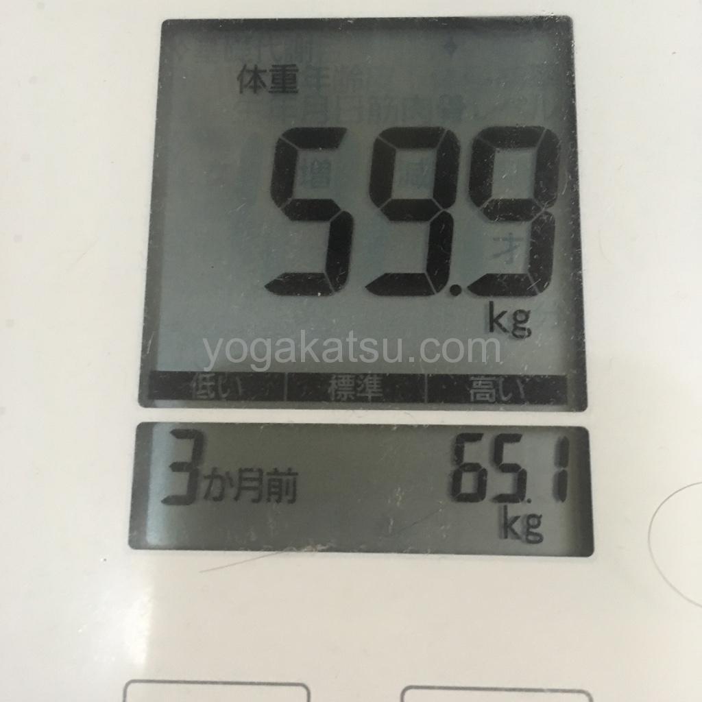 ホットヨガLAVA4ヶ月目のダイエット効果と成果(体重)